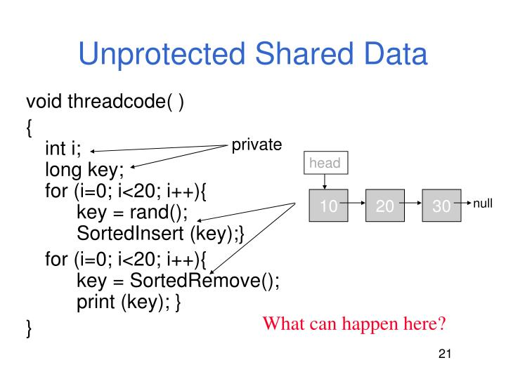 Unprotected Shared Data