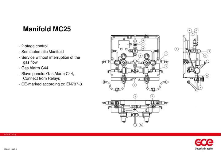 Manifold MC25