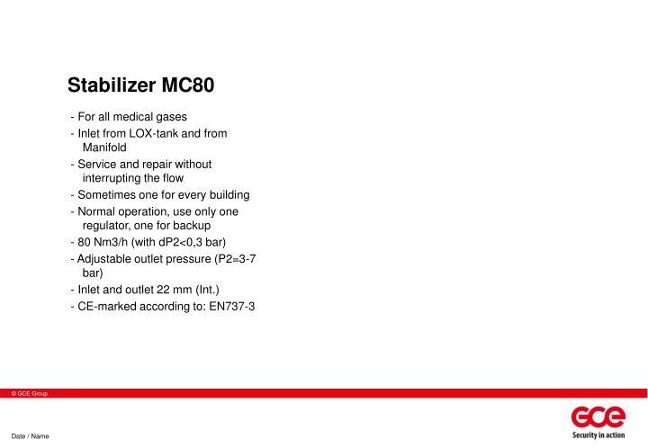 Stabilizer MC80