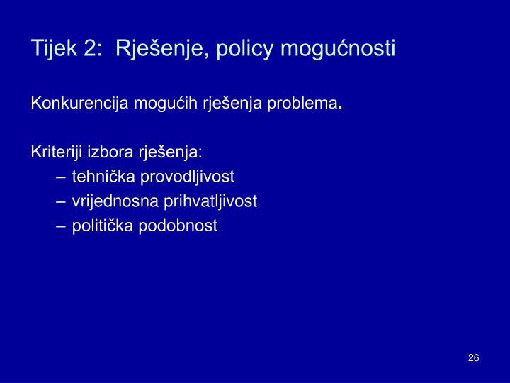 Tijek 2:  Rješenje, policy mogućnosti