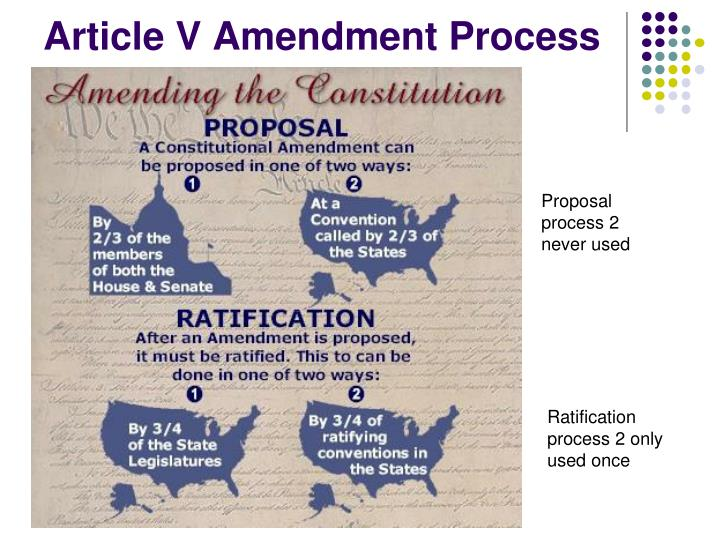 Ppt The Constitution Powerpoint Presentation Id4213825