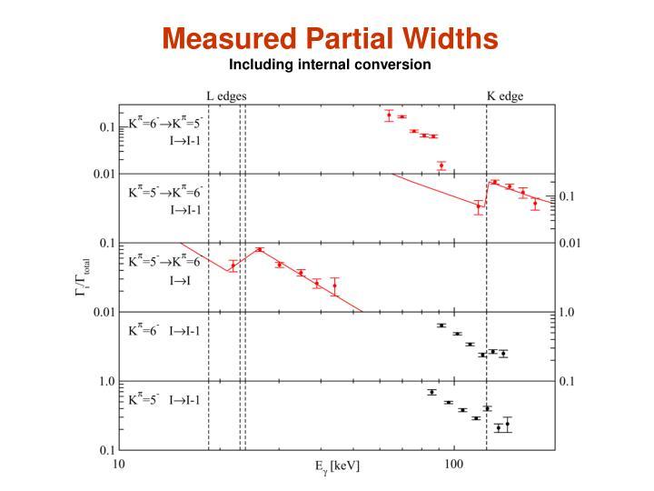 Measured Partial Widths