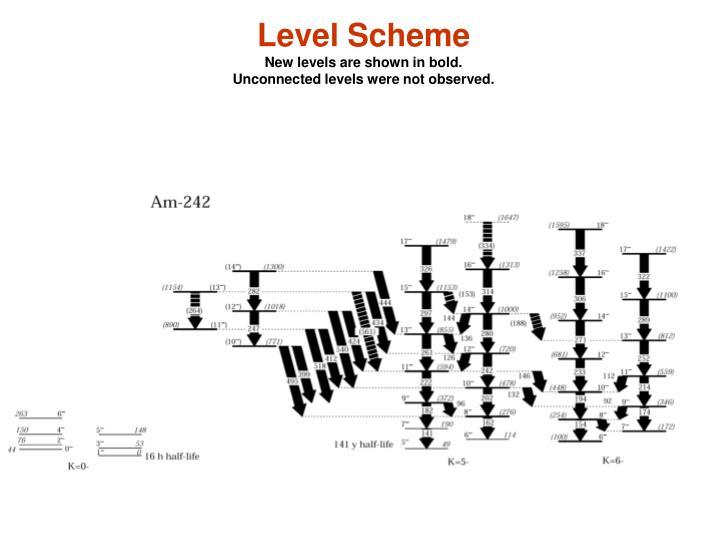 Level Scheme