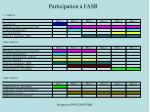 participation fasr