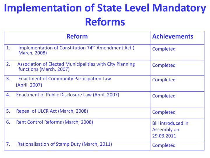 Implementation of State Level Mandatory Reforms