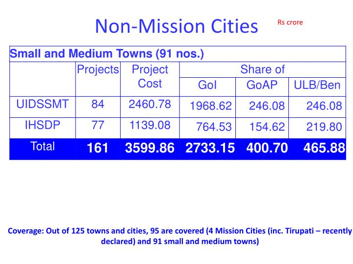 Non-Mission Cities