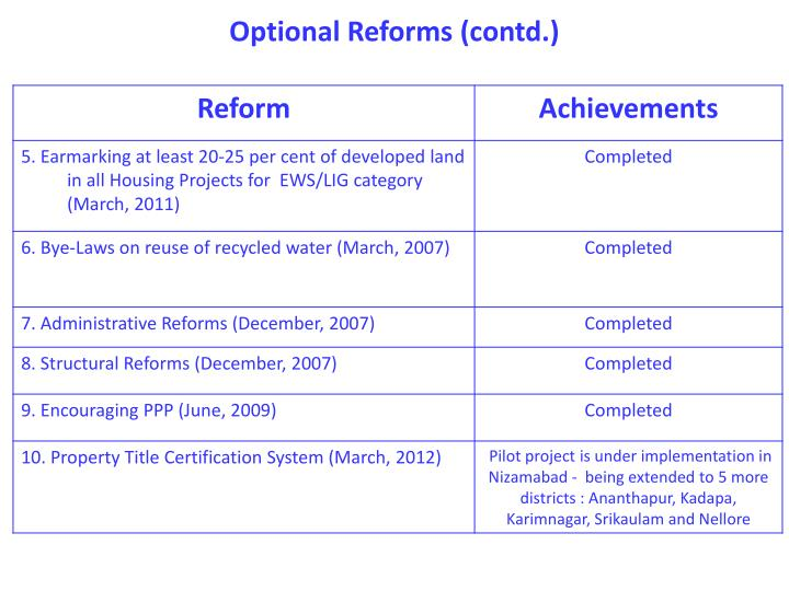 Optional Reforms (contd.)