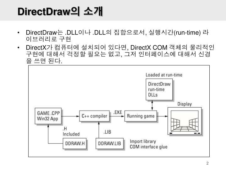 Directdraw