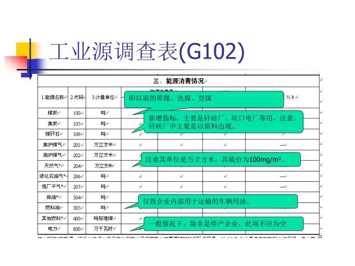 工业源调查表
