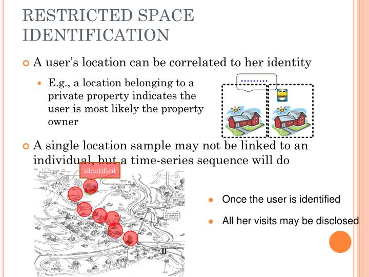RESTRICTED SPACE IDENTIFICATION