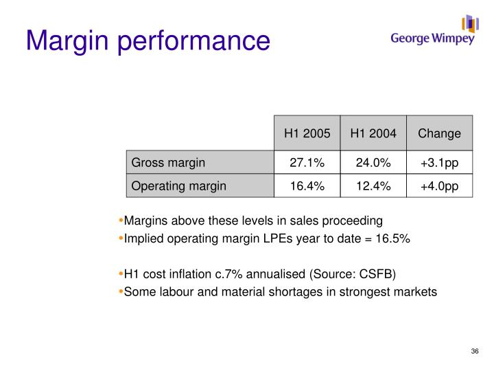 Margin performance
