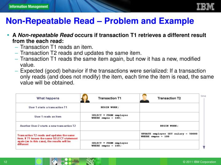 Non-Repeatable Read – Problem and Example