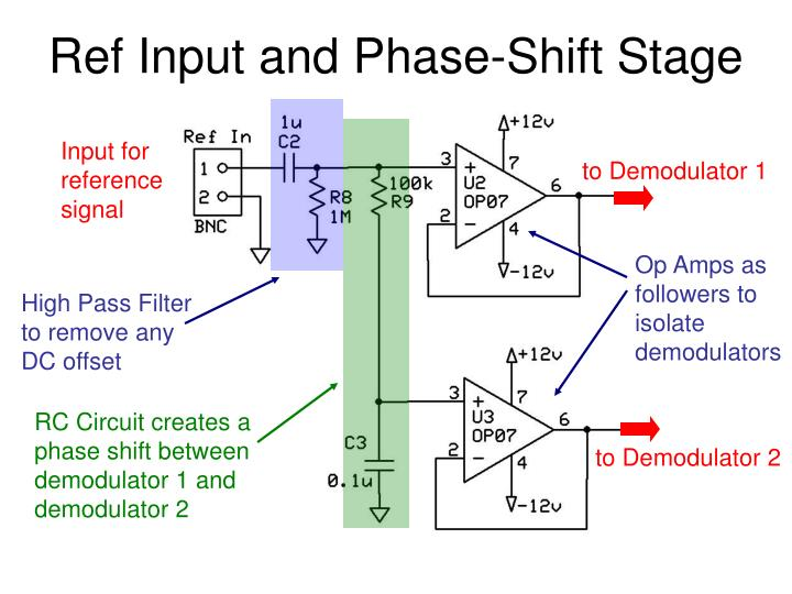 Ppt Designing A Lock In Amplifier With Analog To Digital