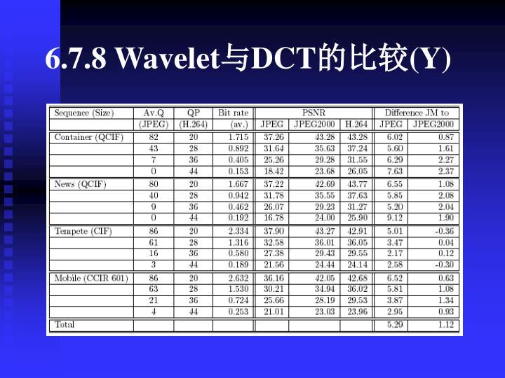 6.7.8 Wavelet