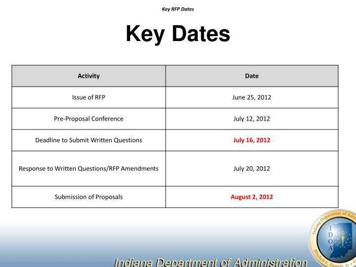 Key RFP Dates