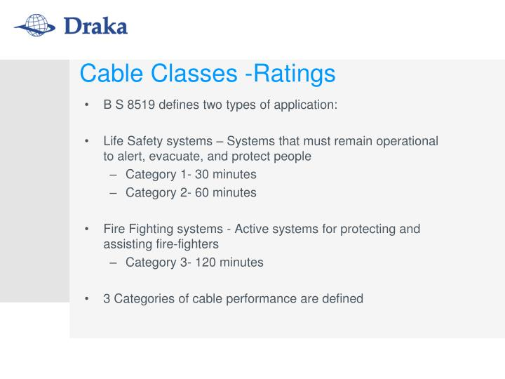 Cable Classes -Ratings