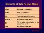 elements of date format model