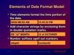 elements of date format model1