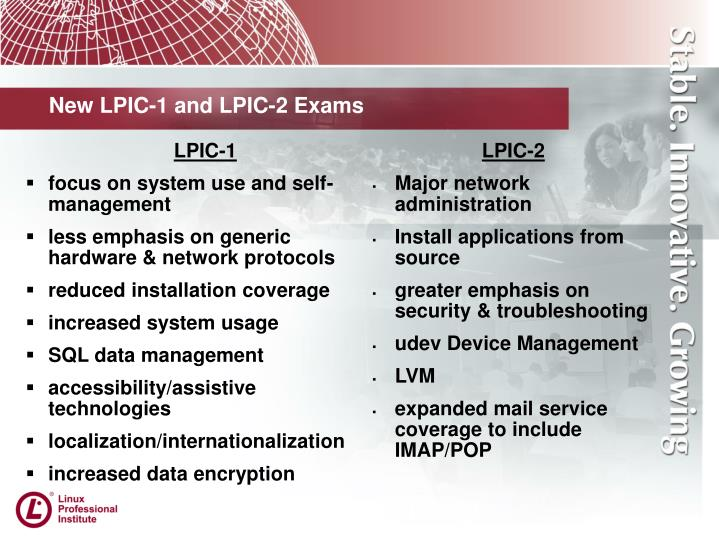 New lpic 1 and lpic 2 exams2