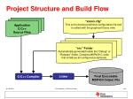 project structure and build flow