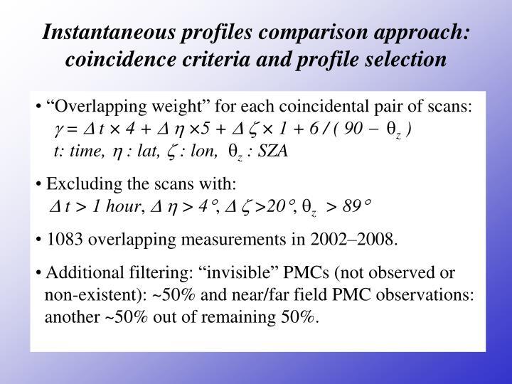 Instantaneous profiles comparison approach: