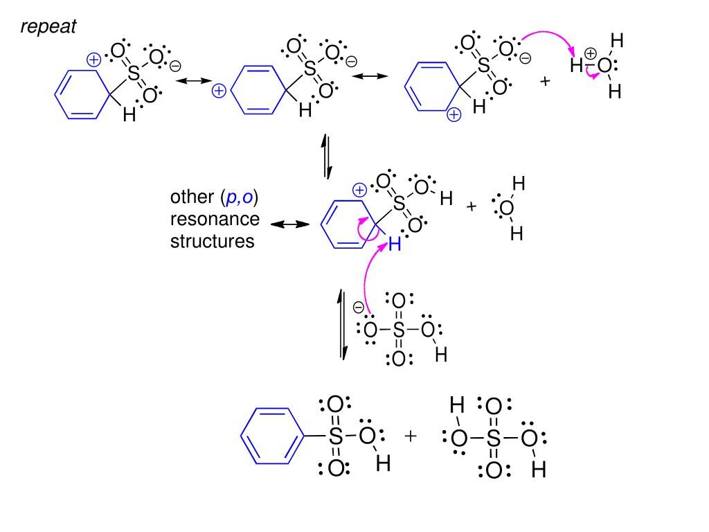 Ppt Electrophilic Aromatic Substitution Powerpoint