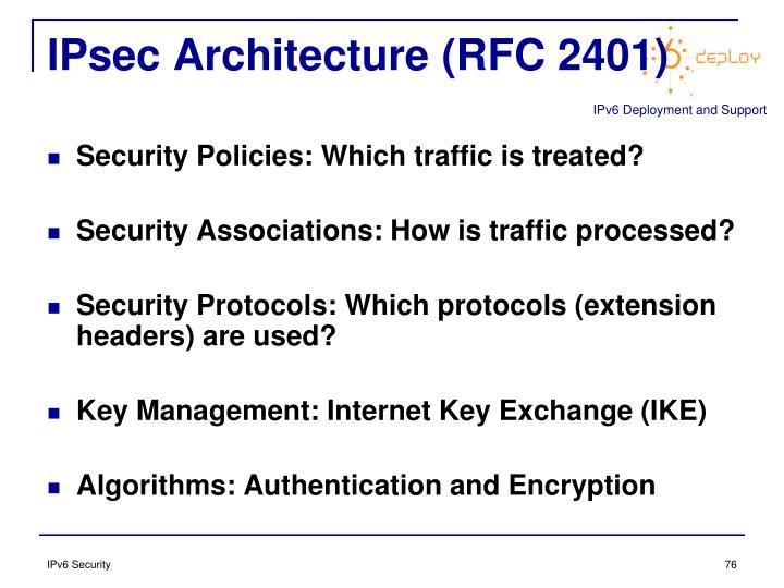 IPsec Architecture (RFC 2401)