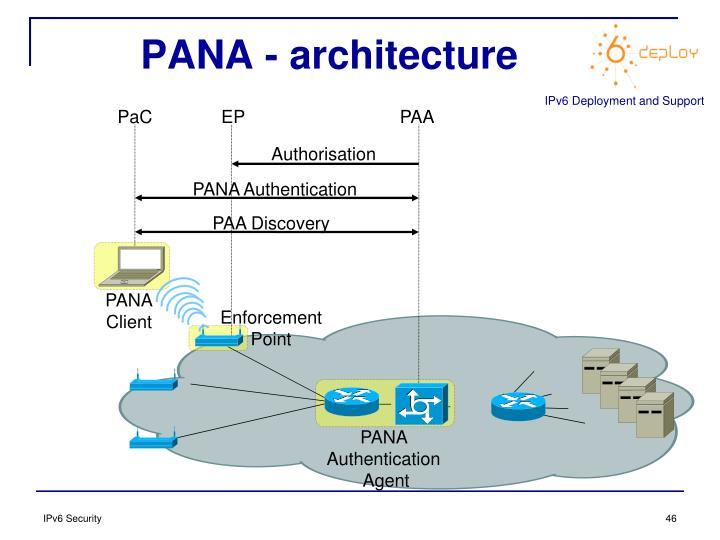 PANA - architecture