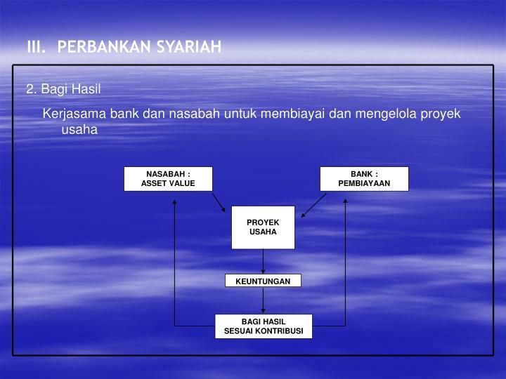 III.  PERBANKAN SYARIAH