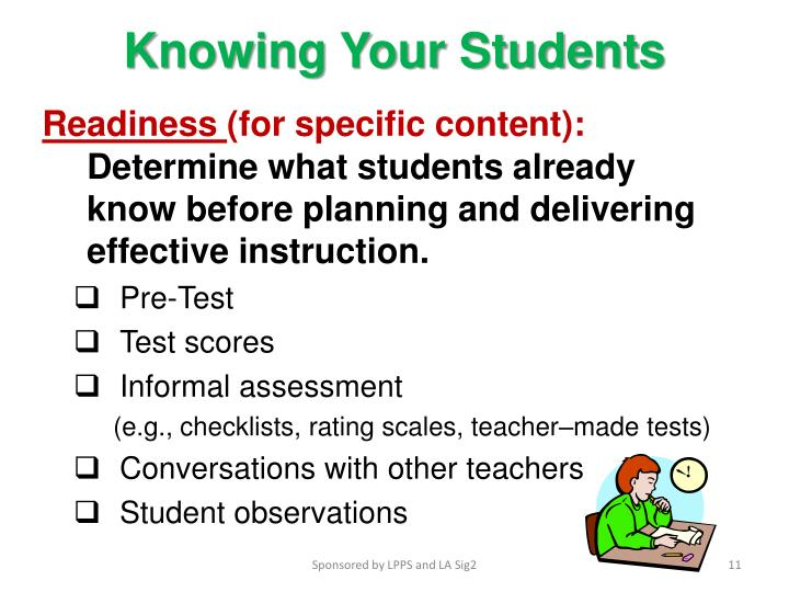 Knowing Your Students