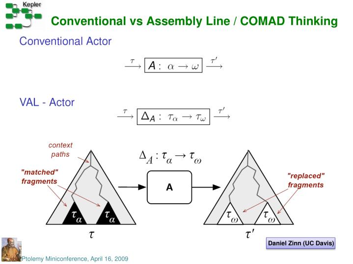 Conventional vs Assembly Line / COMAD Thinking
