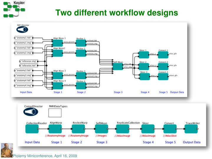 Two different workflow designs