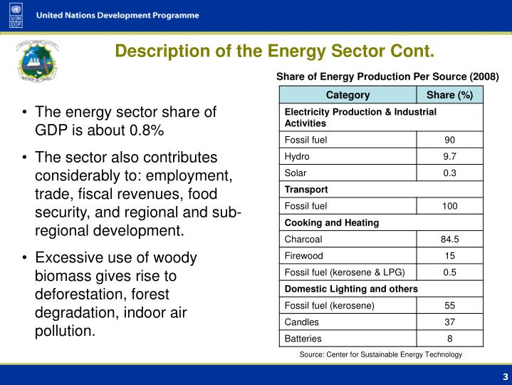 Description of the Energy Sector Cont.