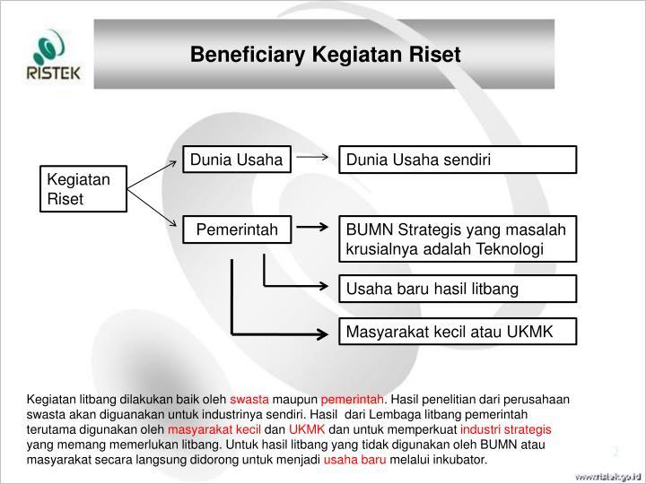 Beneficiary Kegiatan Riset