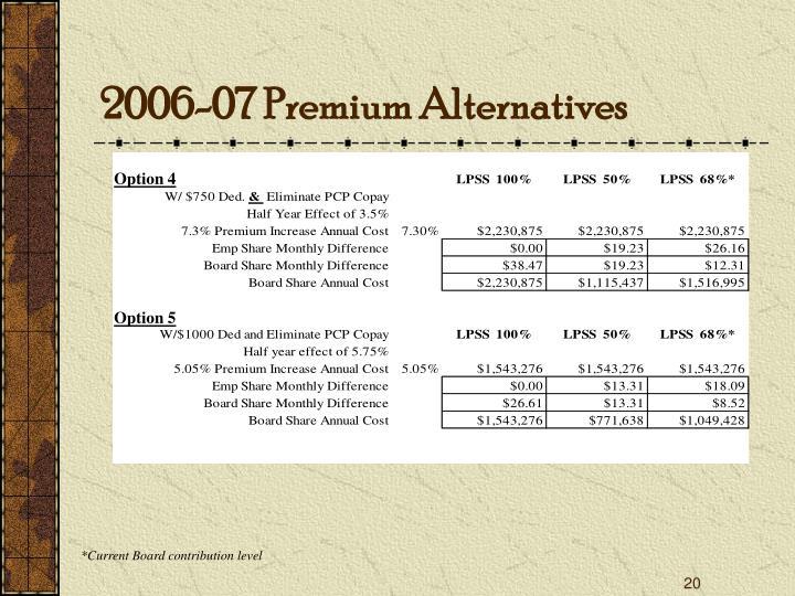 2006-07 Premium Alternatives