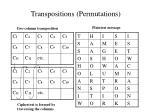 transpositions permutations1