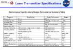 laser transmitter specifications