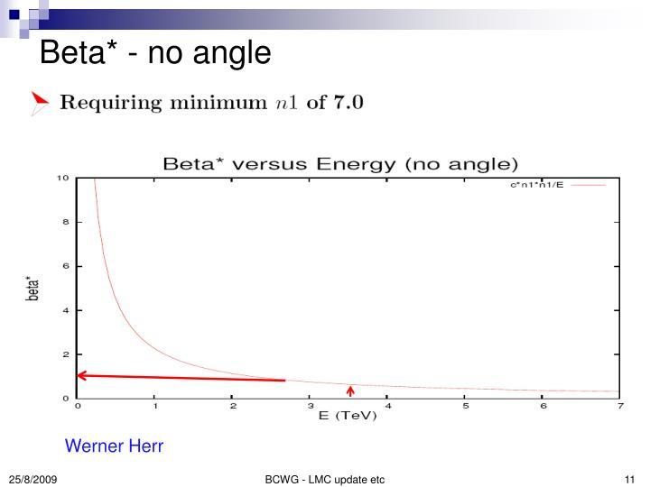 Beta* - no angle