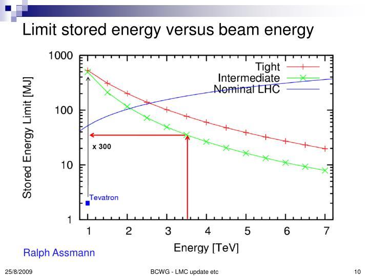Limit stored energy versus beam energy