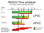 reach time schedule according to draft for regulation may 2003