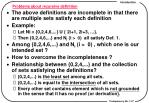 problems about recursive definition