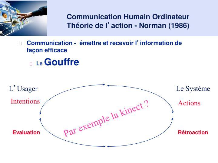 Communication Humain Ordinateur