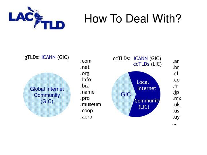 gTLDs: