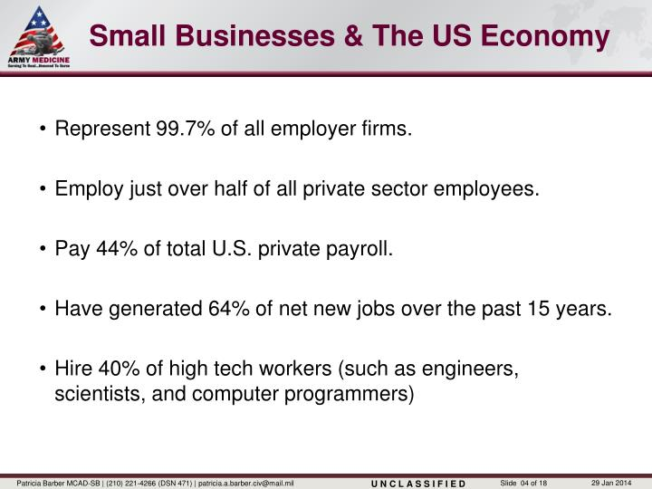Small businesses the us economy
