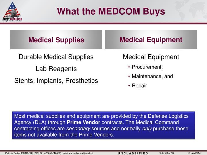 What the MEDCOM Buys