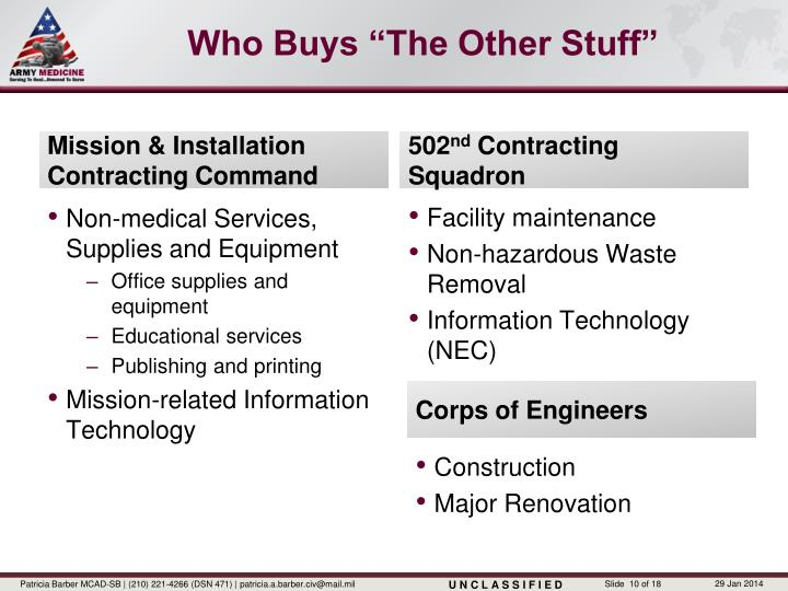 """Who Buys """"The Other Stuff"""""""