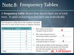 note 8 frequency tables