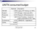 unitn consumed budget