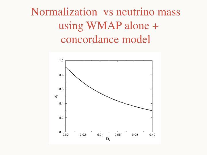 Normalization  vs neutrino mass