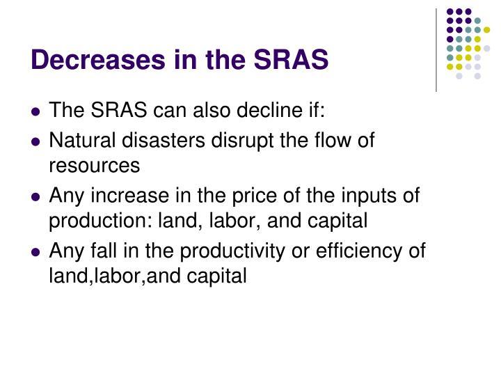 Decreases in the SRAS